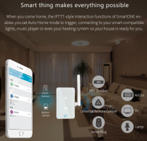 Broadlink S1C Smart Home Automation Remote Sensor