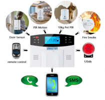 IOS Android APP Control Wireless Home Security GSM Alarm System Intercom Remote Control