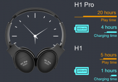 AWI H1 Pro Bluetooth Headphones W